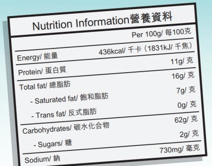 活學活用營養標籤